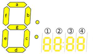 7SEG配置